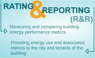 Boulder Building Performance Ordinance